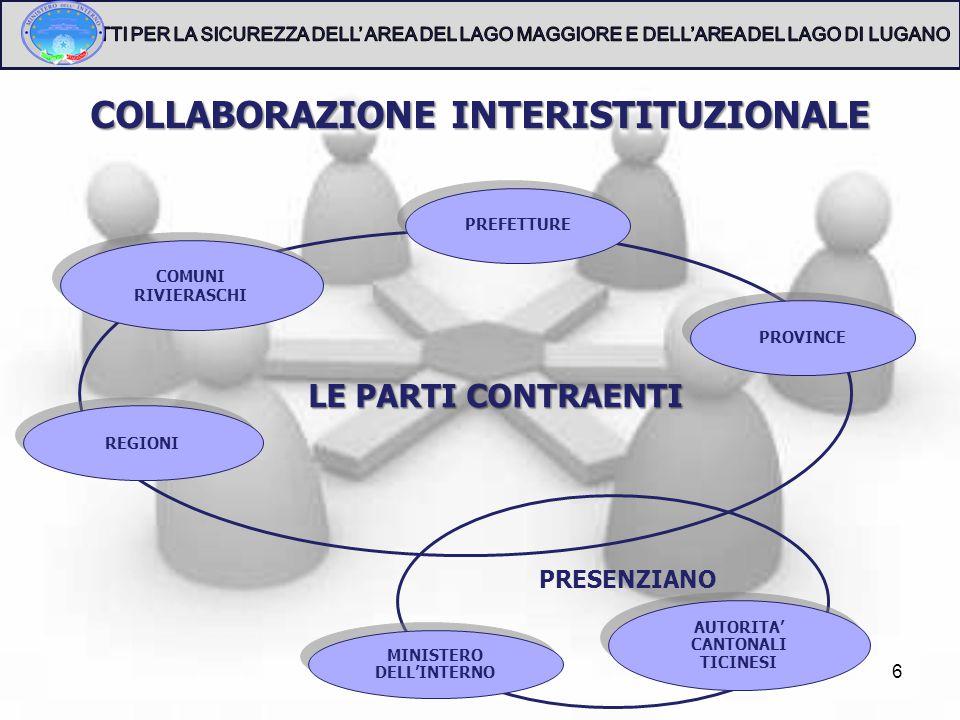 LE PARTI CONTRAENTI PREFETTURE COMUNI RIVIERASCHI PROVINCE PRESENZIANO MINISTERO DELL'INTERNO 6 COLLABORAZIONE INTERISTITUZIONALE AUTORITA' CANTONALI TICINESI REGIONI
