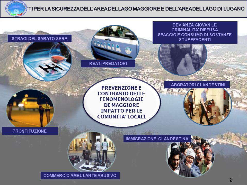 PREVENZIONE E CONTRASTO DELLE FENOMENOLOGIE DI MAGGIORE IMPATTO PER LE COMUNITA' LOCALI STRAGI DEL SABATO SERA REATI PREDATORI DEVIANZA GIOVANILE CRIMINALITA' DIFFUSA SPACCIO E CONSUMO DI SOSTANZE STUPEFACENTI LABORATORI CLANDESTINI IMMIGRAZIONE CLANDESTINA COMMERCIO AMBULANTE ABUSIVO PROSTITUZIONE 9
