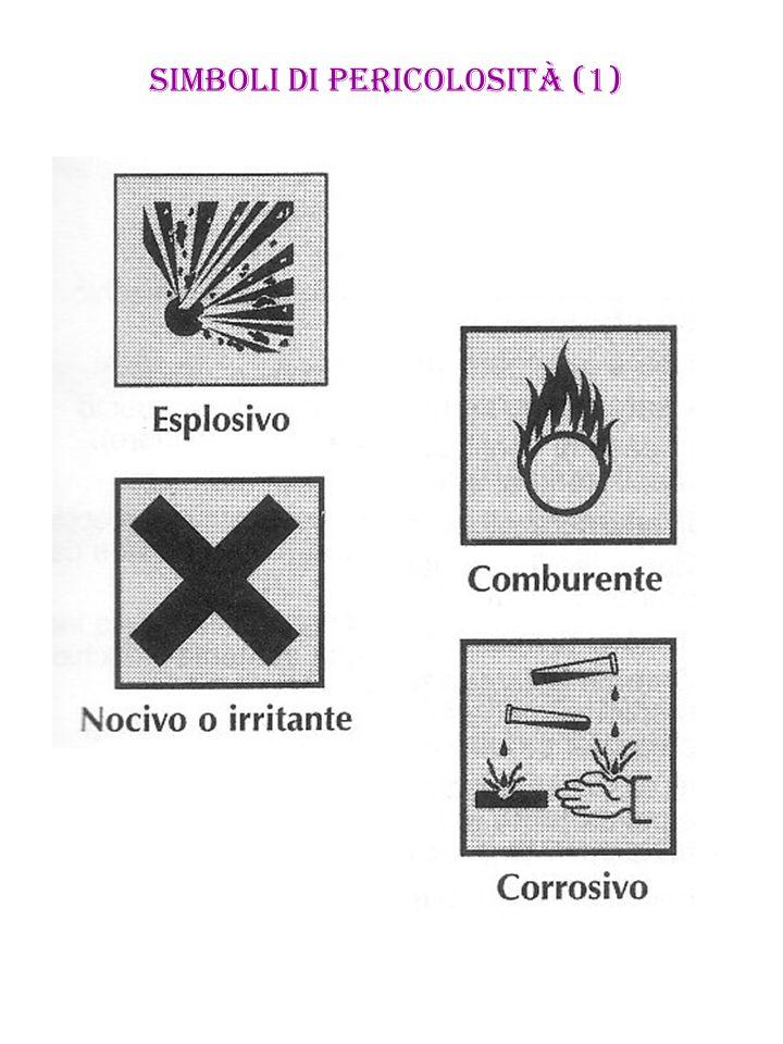 SIMBOLI DI PERICOLOSITà (1)