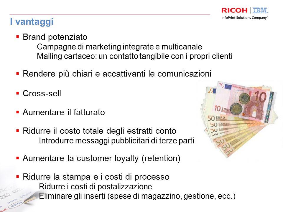 I vantaggi  Brand potenziato Campagne di marketing integrate e multicanale Mailing cartaceo: un contatto tangibile con i propri clienti  Rendere più