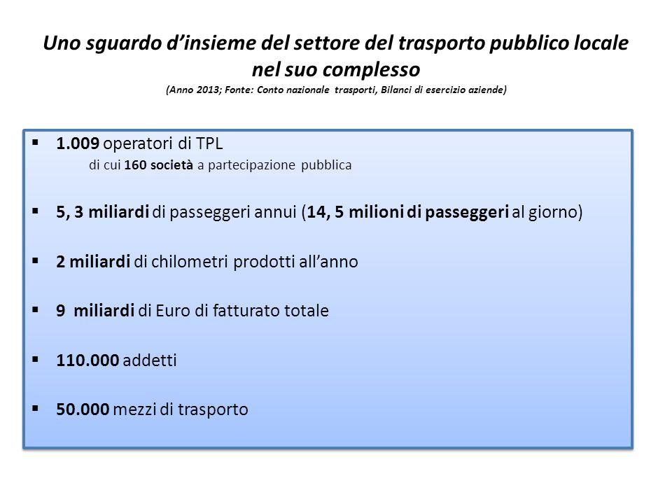 Uno sguardo d'insieme del settore del trasporto pubblico locale nel suo complesso (Anno 2013; Fonte: Conto nazionale trasporti, Bilanci di esercizio a