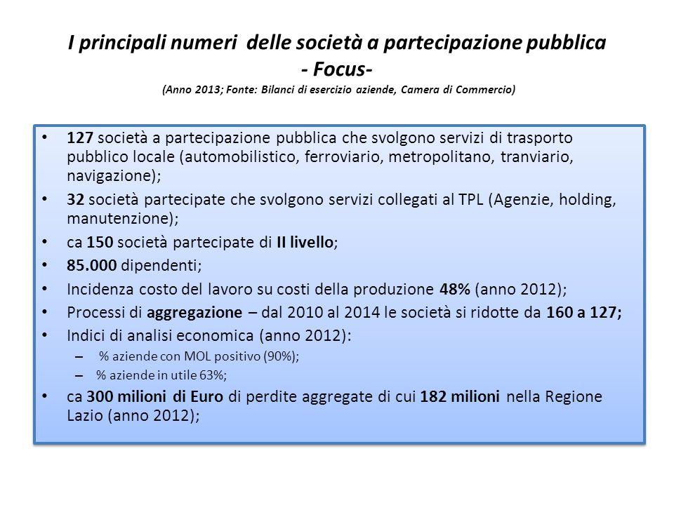 I principali numeri delle società a partecipazione pubblica - Focus- (Anno 2013; Fonte: Bilanci di esercizio aziende, Camera di Commercio) 127 società