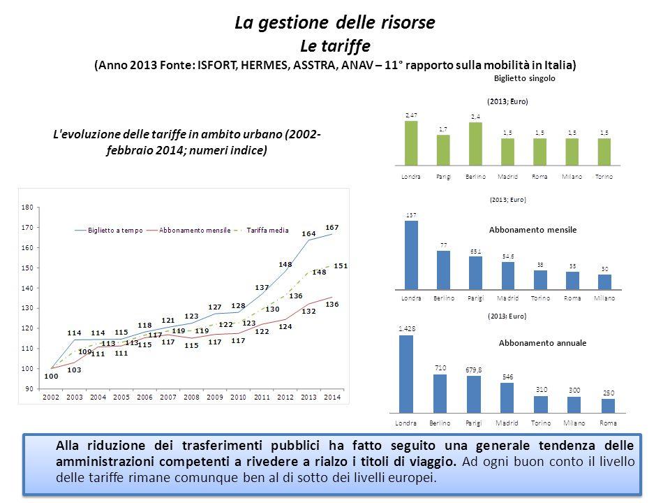 La gestione delle risorse Le tariffe (Anno 2013 Fonte: ISFORT, HERMES, ASSTRA, ANAV – 11° rapporto sulla mobilità in Italia) Alla riduzione dei trasfe
