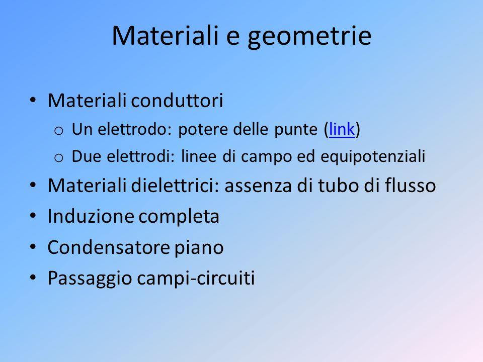 Materiali e geometrie Materiali conduttori o Un elettrodo: potere delle punte (link)link o Due elettrodi: linee di campo ed equipotenziali Materiali d