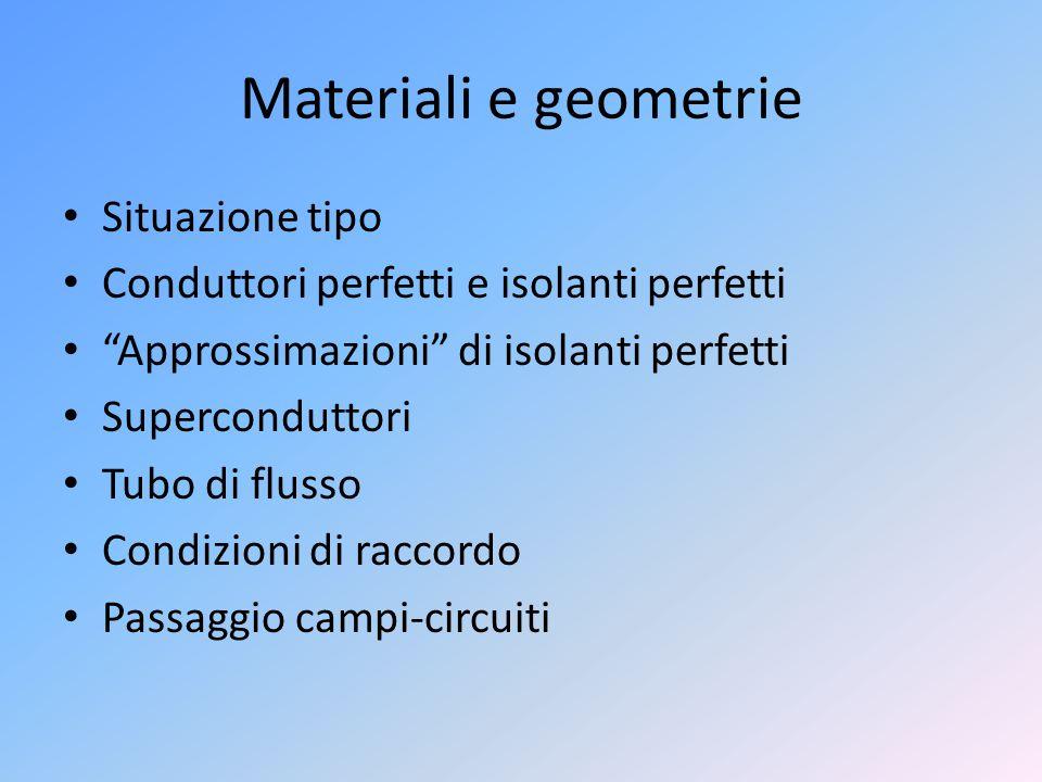 """Materiali e geometrie Situazione tipo Conduttori perfetti e isolanti perfetti """"Approssimazioni"""" di isolanti perfetti Superconduttori Tubo di flusso Co"""