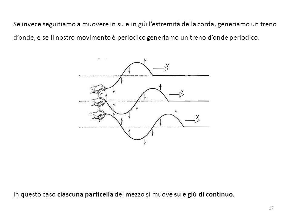 Se invece seguitiamo a muovere in su e in giù l'estremità della corda, generiamo un treno d'onde, e se il nostro movimento è periodico generiamo un tr