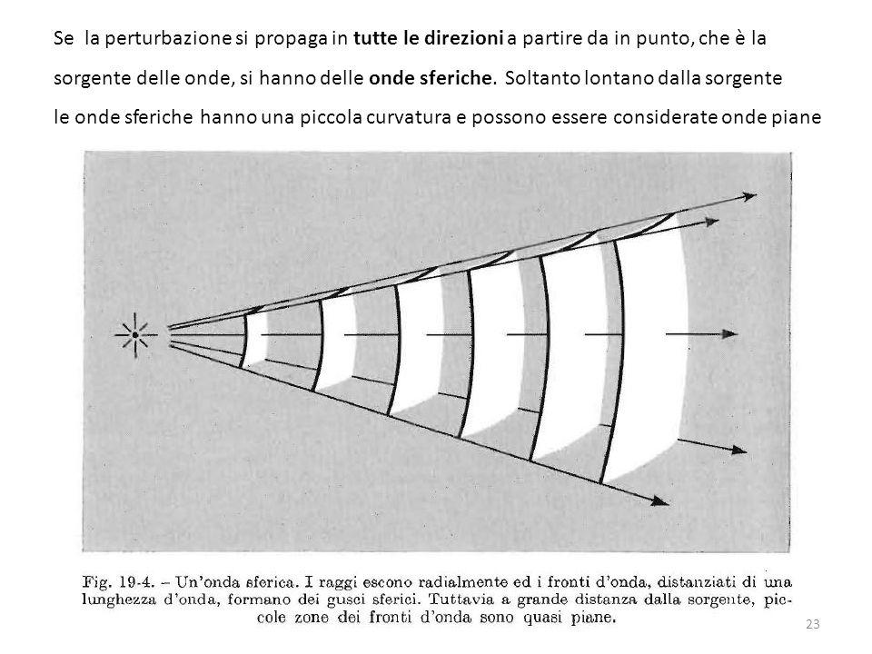 Se la perturbazione si propaga in tutte le direzioni a partire da in punto, che è la sorgente delle onde, si hanno delle onde sferiche. Soltanto lonta