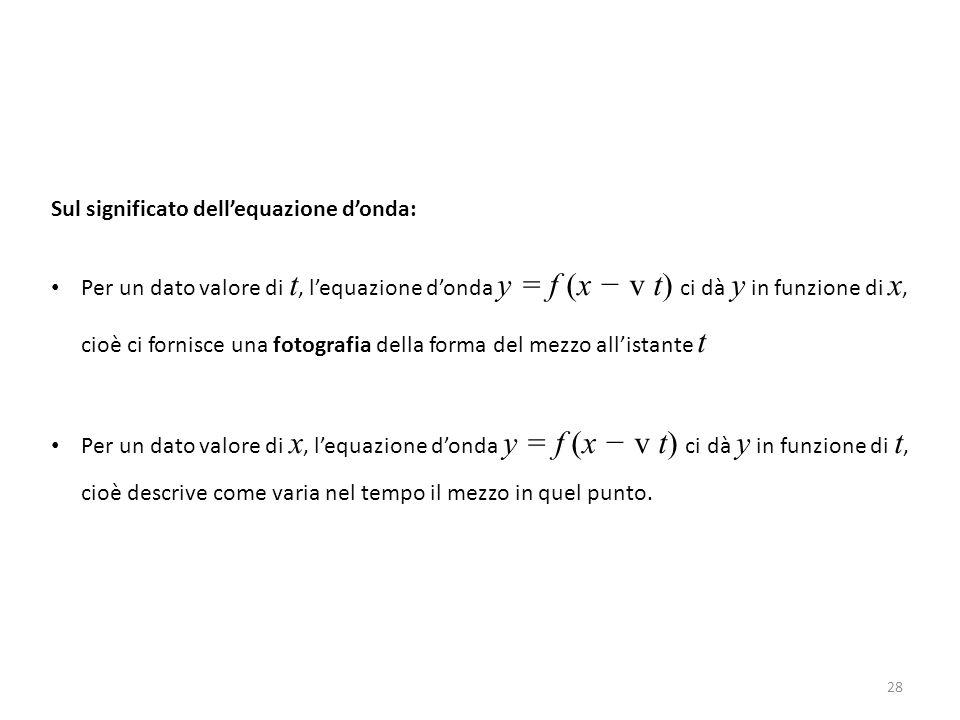Sul significato dell'equazione d'onda: Per un dato valore di t, l'equazione d'onda y = f (x − v t) ci dà y in funzione di x, cioè ci fornisce una foto