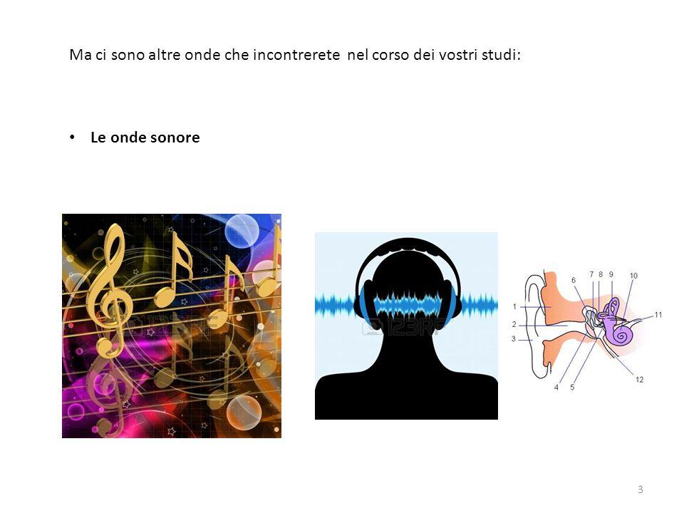 Ma ci sono altre onde che incontrerete nel corso dei vostri studi: Le onde sonore 3