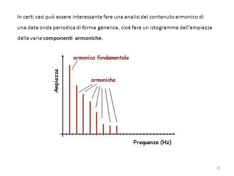 In certi casi può essere interessante fare una analisi del contenuto armonico di una data onda periodica di forma generica, cioè fare un istogramma de