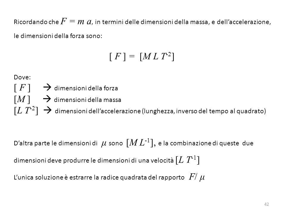 Ricordando che F = m a, in termini delle dimensioni della massa, e dell'accelerazione, le dimensioni della forza sono: [ F ] = [M L T -2 ] Dove: [ F ]
