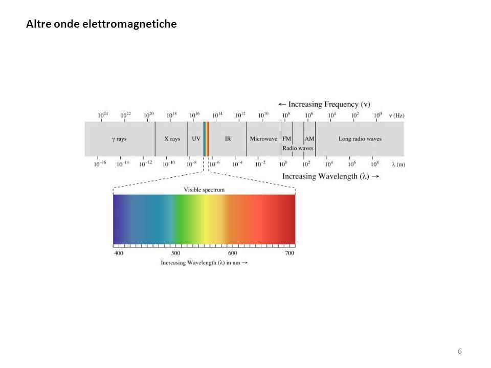 Altre onde elettromagnetiche 6