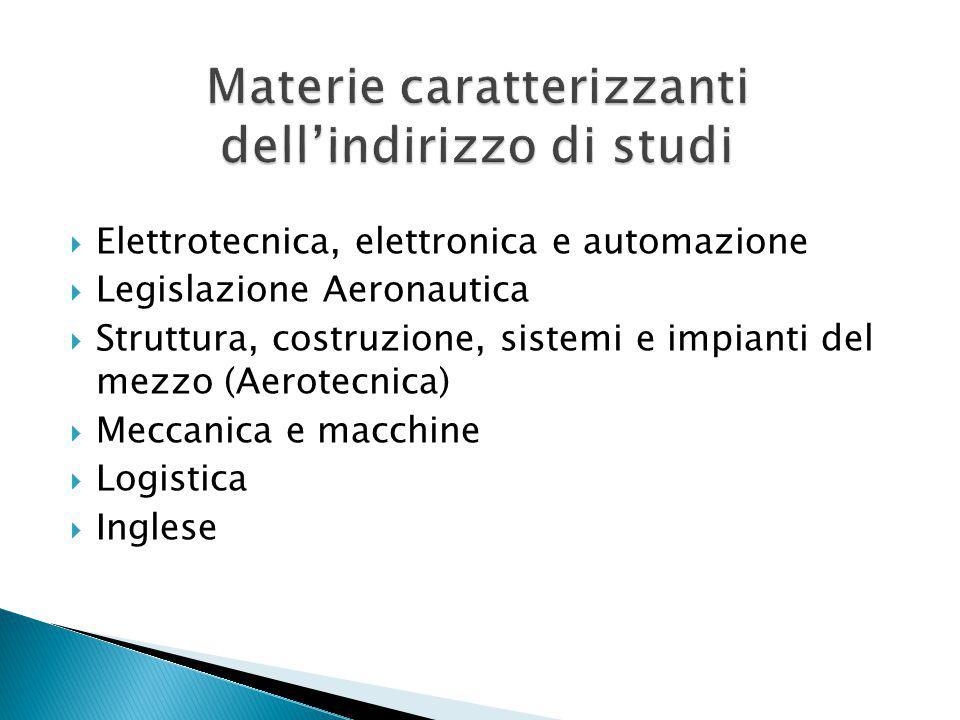  Elettrotecnica, elettronica e automazione  Legislazione Aeronautica  Struttura, costruzione, sistemi e impianti del mezzo (Aerotecnica)  Meccanic