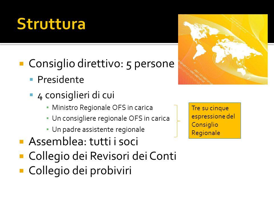  Consiglio direttivo: 5 persone  Presidente  4 consiglieri di cui ▪ Ministro Regionale OFS in carica ▪ Un consigliere regionale OFS in carica ▪ Un