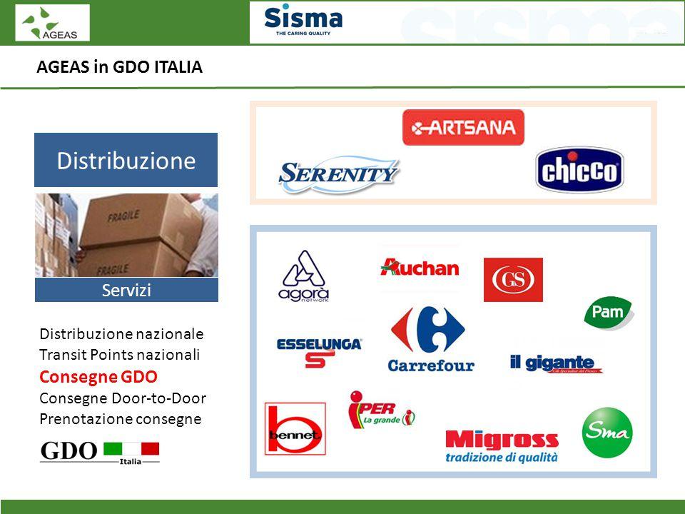 AGEAS in GDO ITALIA Distribuzione Servizi Distribuzione nazionale Transit Points nazionali Consegne GDO Consegne Door-to-Door Prenotazione consegne