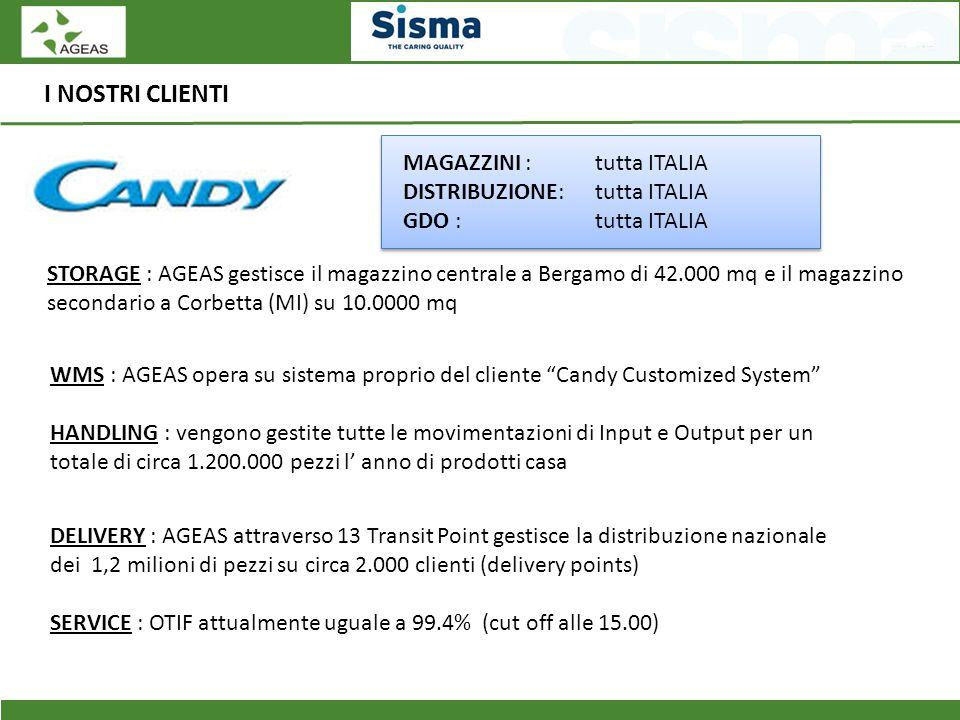 I NOSTRI CLIENTI STORAGE : AGEAS gestisce il magazzino centrale a Bergamo di 42.000 mq e il magazzino secondario a Corbetta (MI) su 10.0000 mq WMS : A