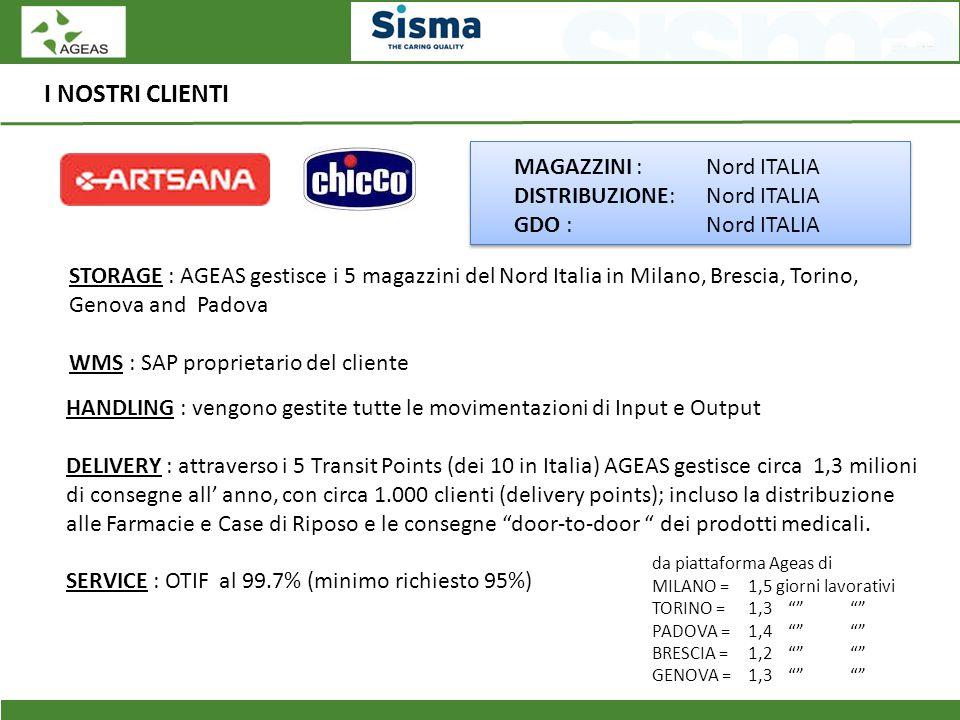 I NOSTRI CLIENTI STORAGE : AGEAS gestisce i 5 magazzini del Nord Italia in Milano, Brescia, Torino, Genova and Padova WMS : SAP proprietario del clien