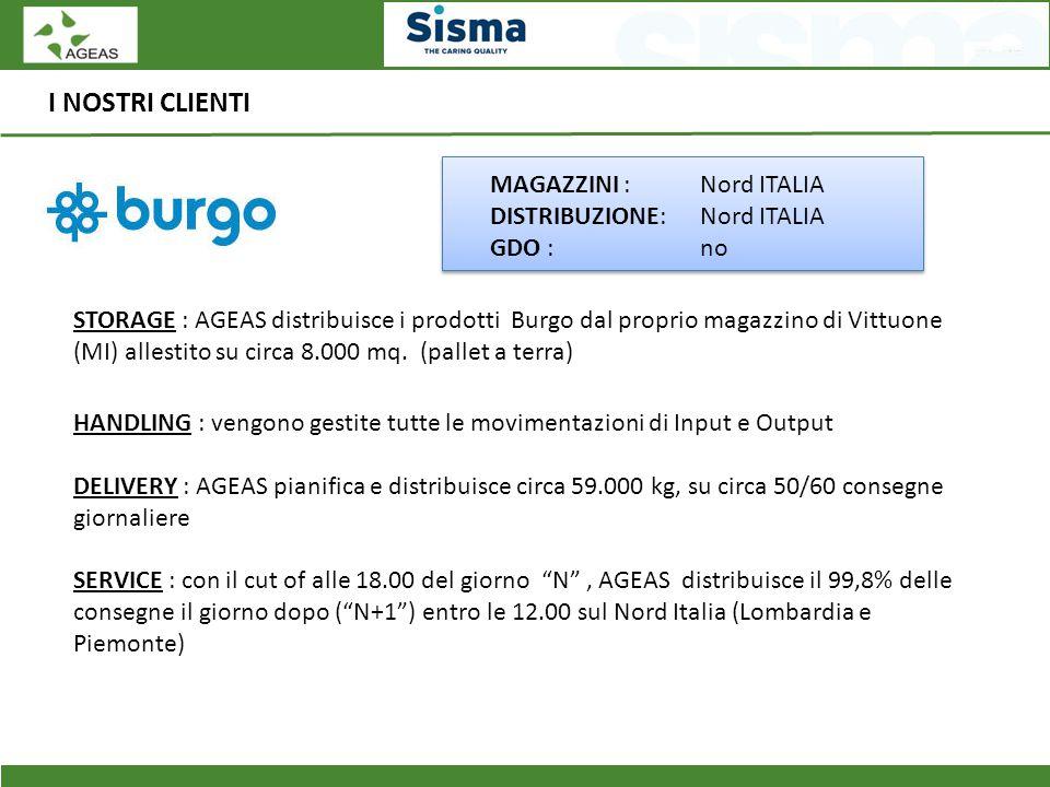 I NOSTRI CLIENTI STORAGE : AGEAS distribuisce i prodotti Burgo dal proprio magazzino di Vittuone (MI) allestito su circa 8.000 mq. (pallet a terra) HA