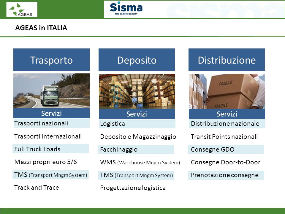 AGEAS in ITALIA TrasportoDepositoDistribuzione Servizi Trasporti nazionali Trasporti internazionali Full Truck Loads Mezzi propri euro 5/6 TMS (Transp