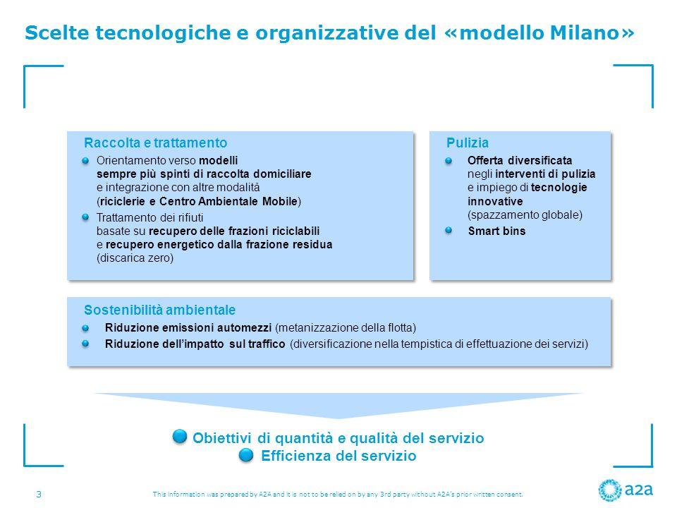 Milano, 13 febbraio 2015 Milano a LED nell'anno dell'EXPO Ing.