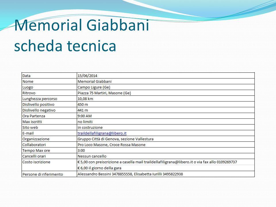 Memorial Giabbani scheda tecnica