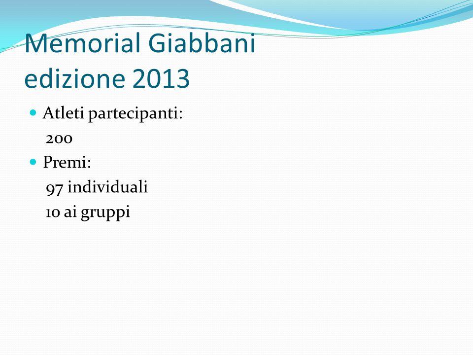 Memorial Giabbani edizione 2013 Atleti partecipanti: 200 Premi: 97 individuali 10 ai gruppi