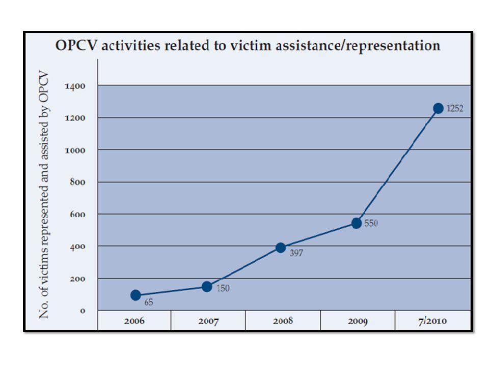 Funzione della pena Sradicare l'impunità Ristabilire l'ordine violato (ottica retributiva) Fermare la potenziale catena di delitti Previsione di metodi riparativi e progetti umanitari