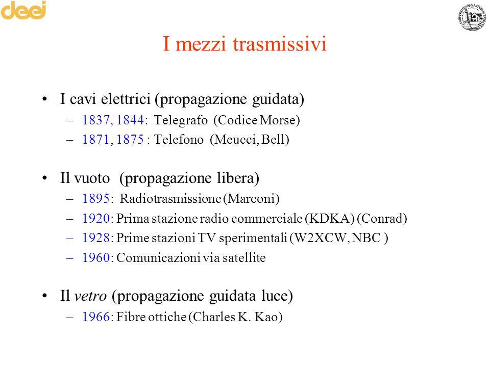 I mezzi trasmissivi I cavi elettrici (propagazione guidata) –1837, 1844: Telegrafo (Codice Morse) –1871, 1875 : Telefono (Meucci, Bell) Il vuoto (prop
