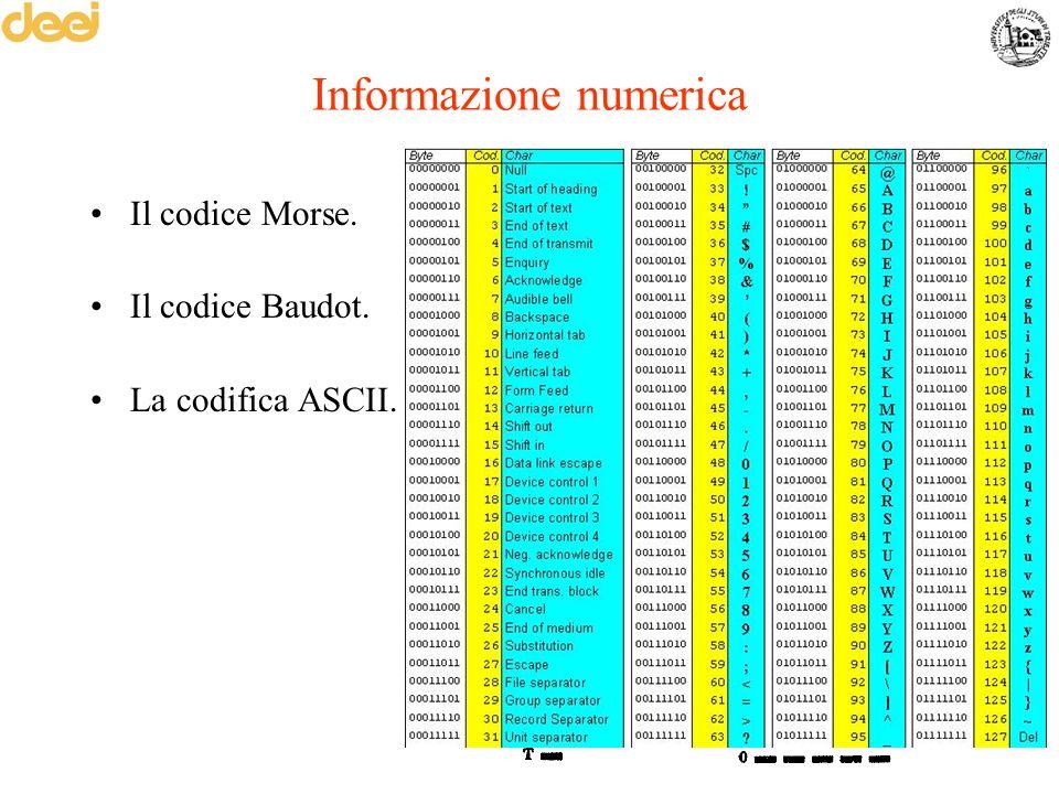 Informazione numerica Il codice Morse. Il codice Baudot. La codifica ASCII.