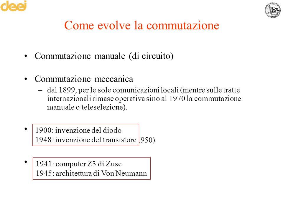 Come evolve la commutazione Commutazione manuale (di circuito) Commutazione meccanica –dal 1899, per le sole comunicazioni locali (mentre sulle tratte