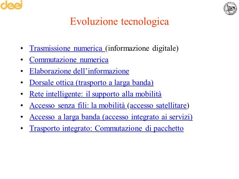 Evoluzione tecnologica Trasmissione numerica (informazione digitale)Trasmissione numerica Commutazione numerica Elaborazione dell'informazione Dorsale