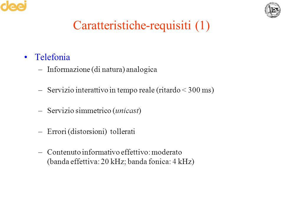 Caratteristiche-requisiti (1) Telefonia –Informazione (di natura) analogica –Servizio interattivo in tempo reale (ritardo < 300 ms) –Servizio simmetri