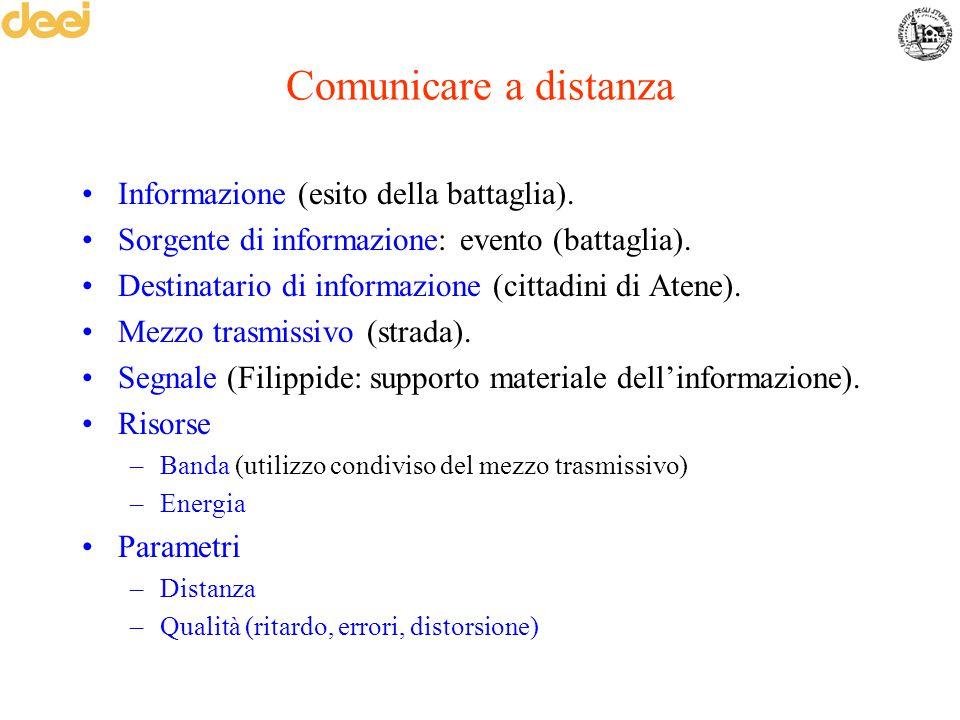 Comunicare a distanza Informazione (esito della battaglia). Sorgente di informazione: evento (battaglia). Destinatario di informazione (cittadini di A