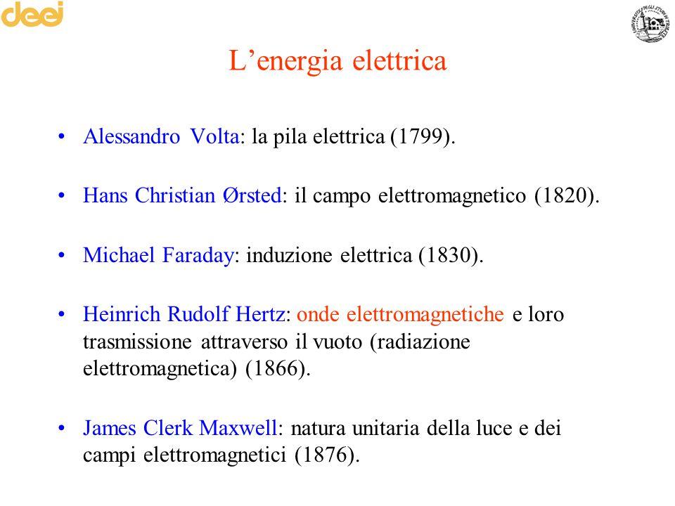 L'energia elettrica Alessandro Volta: la pila elettrica (1799). Hans Christian Ørsted: il campo elettromagnetico (1820). Michael Faraday: induzione el