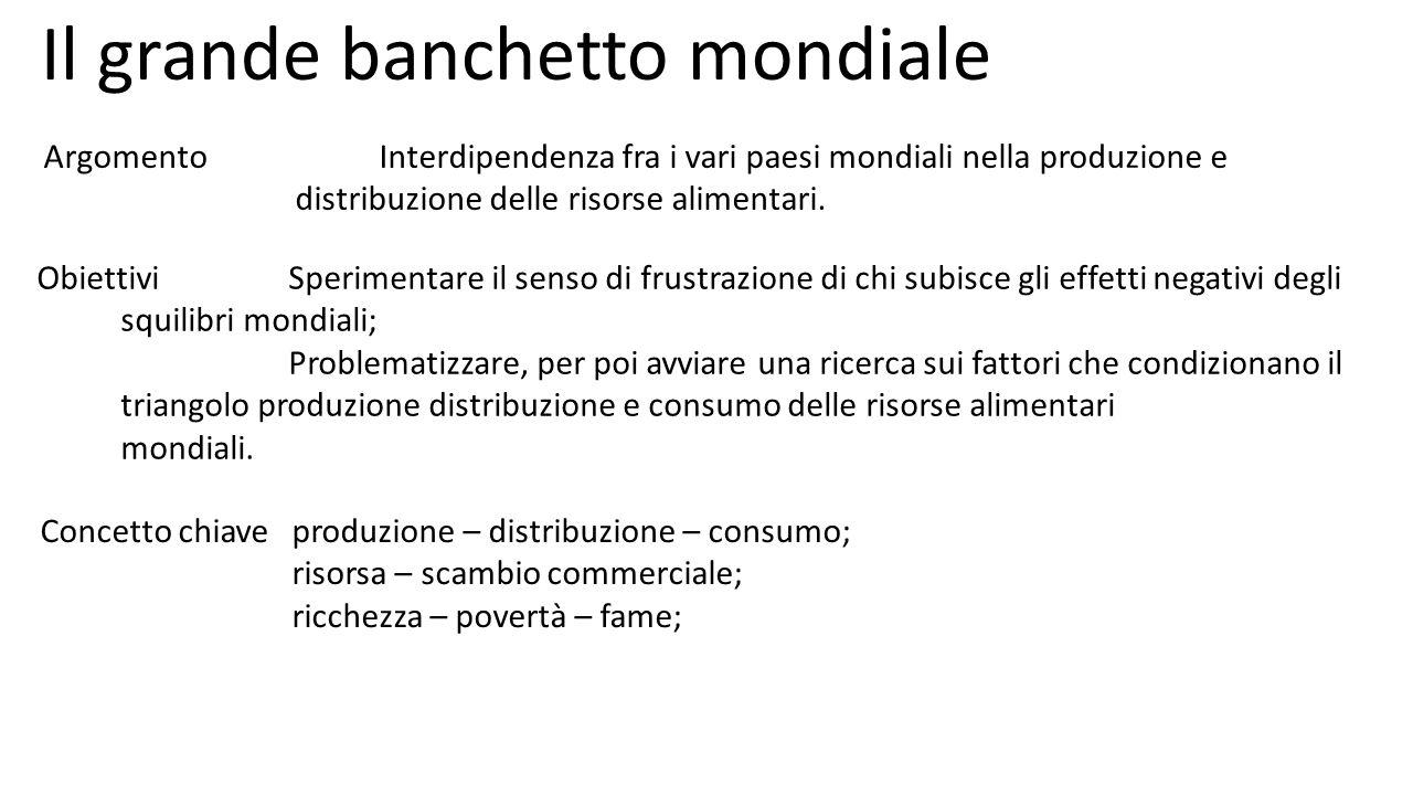 Il grande banchetto mondiale Argomento Interdipendenza fra i vari paesi mondiali nella produzione e distribuzione delle risorse alimentari. Obiettivi