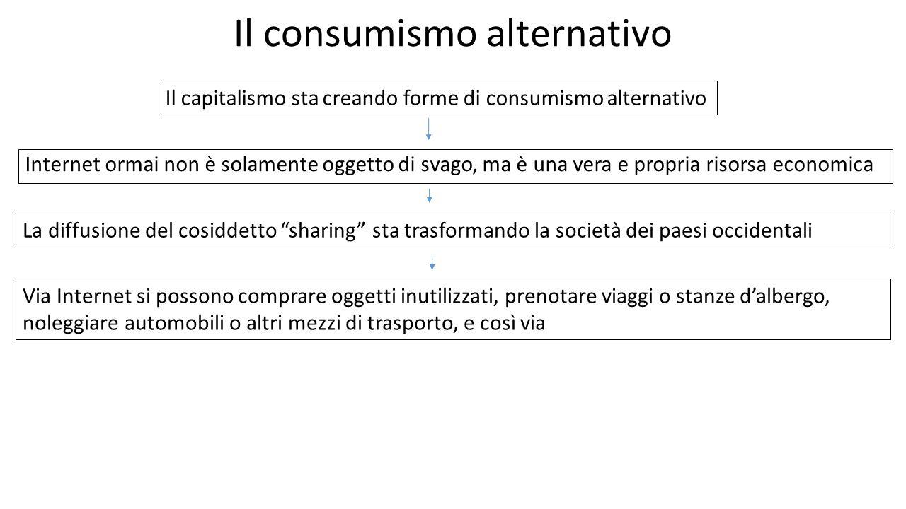 """Il consumismo alternativo Internet ormai non è solamente oggetto di svago, ma è una vera e propria risorsa economica La diffusione del cosiddetto """"sha"""