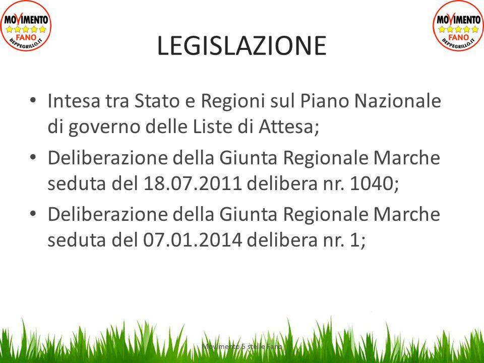 LEGISLAZIONE Intesa tra Stato e Regioni sul Piano Nazionale di governo delle Liste di Attesa; Deliberazione della Giunta Regionale Marche seduta del 1