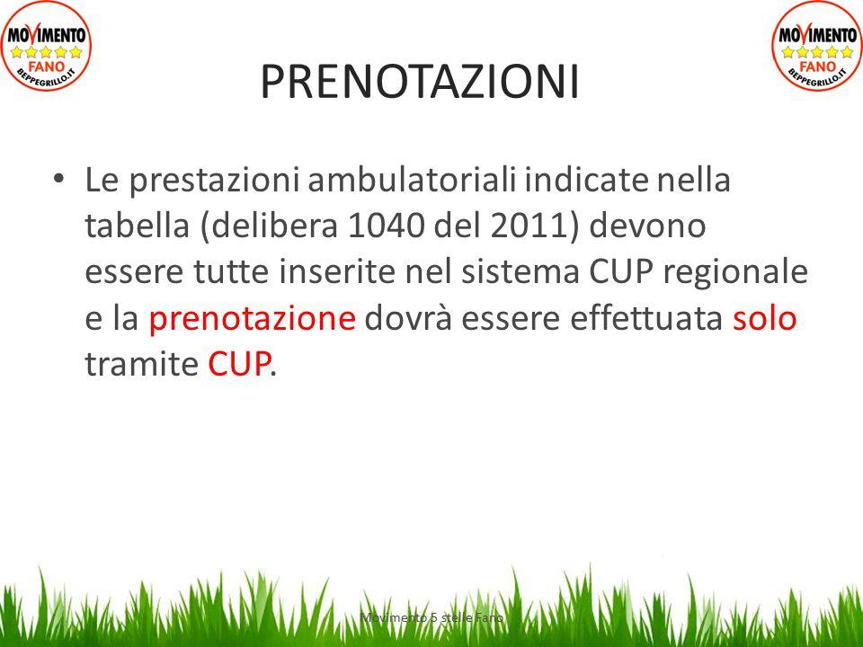 PRENOTAZIONI Le prestazioni ambulatoriali indicate nella tabella (delibera 1040 del 2011) devono essere tutte inserite nel sistema CUP regionale e la