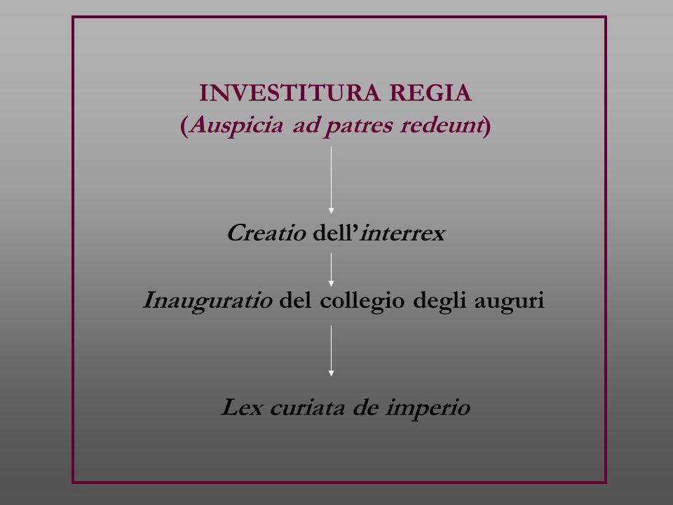 INVESTITURA REGIA (Auspicia ad patres redeunt) Creatio dell'interrex Inauguratio del collegio degli auguri Lex curiata de imperio