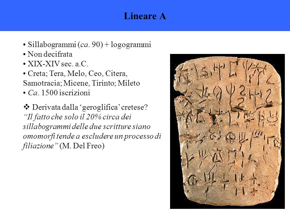 Lineare A Sillabogrammi (ca.90) + logogrammi Non decifrata XIX-XIV sec.