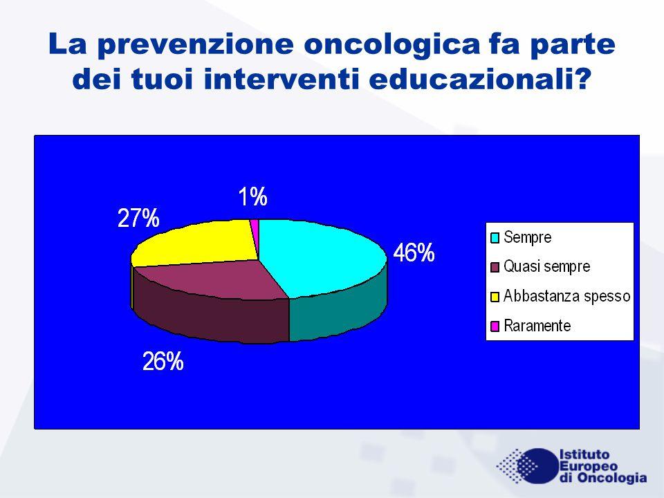 La prevenzione oncologica fa parte dei tuoi interventi educazionali?