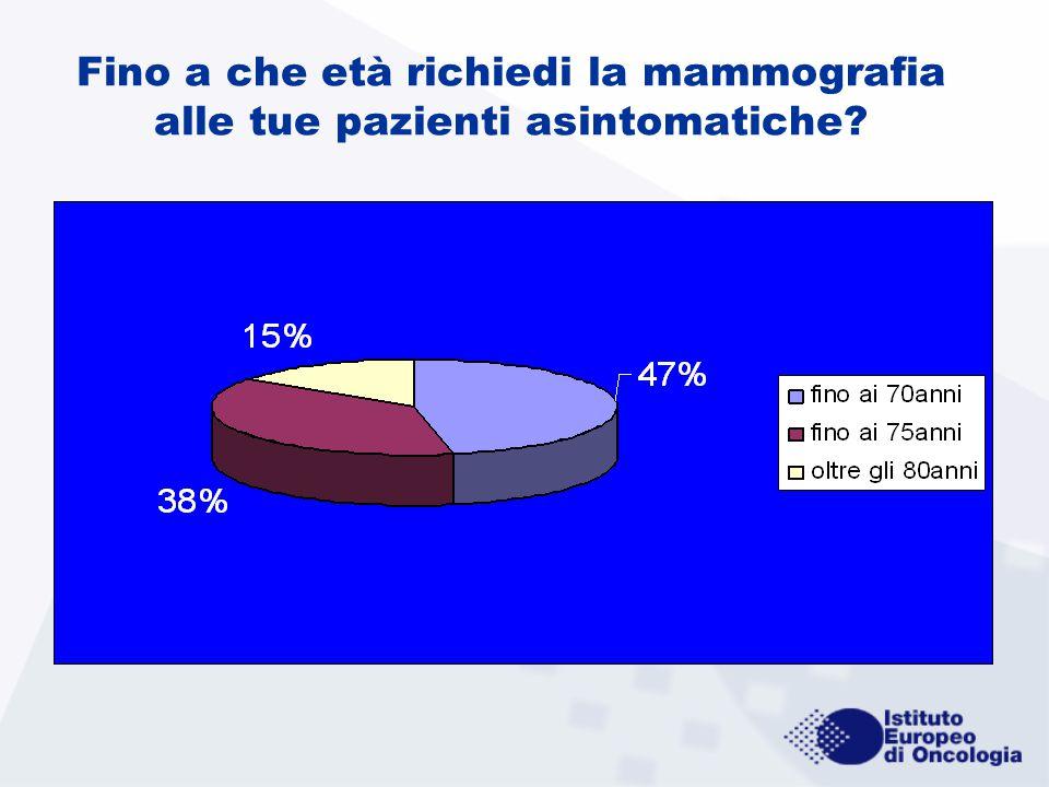 Fino a che età richiedi la mammografia alle tue pazienti asintomatiche?