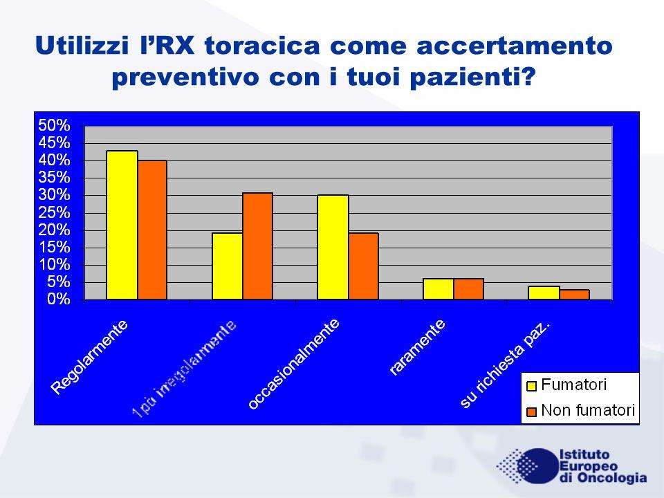 Utilizzi l'RX toracica come accertamento preventivo con i tuoi pazienti?