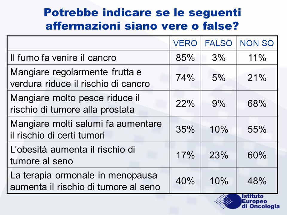 Potrebbe indicare se le seguenti affermazioni siano vere o false? VEROFALSONON SO Il fumo fa venire il cancro 85%3%11% Mangiare regolarmente frutta e