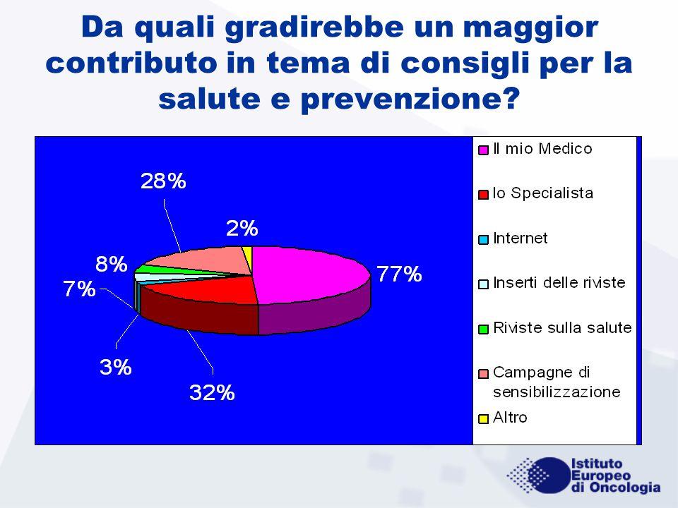 Da quali gradirebbe un maggior contributo in tema di consigli per la salute e prevenzione?