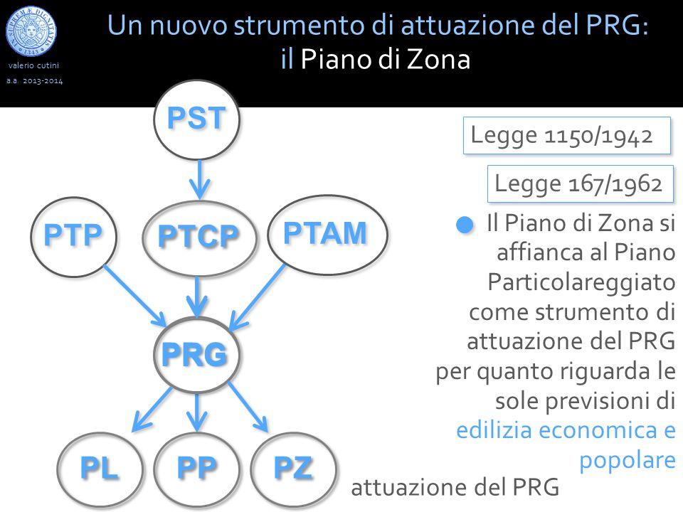 valerio cutini Un nuovo strumento di attuazione del PRG: il Piano di Zona a.a. 2013-2014 attuazione del PRG Il Piano di Zona si affianca al Piano Part