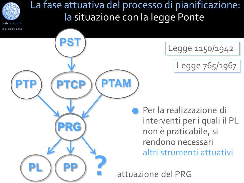 valerio cutini La fase attuativa del processo di pianificazione: la situazione con la legge Ponte a.a. 2013-2014 ? ? attuazione del PRG Per la realizz