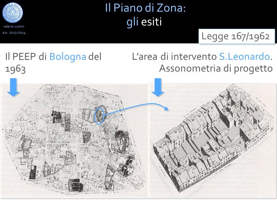 valerio cutini Il Piano di Zona: gli esiti a.a. 2013-2014 Legge 167/1962 Il PEEP di Bologna del 1963 L'area di intervento S.Leonardo. Assonometria di