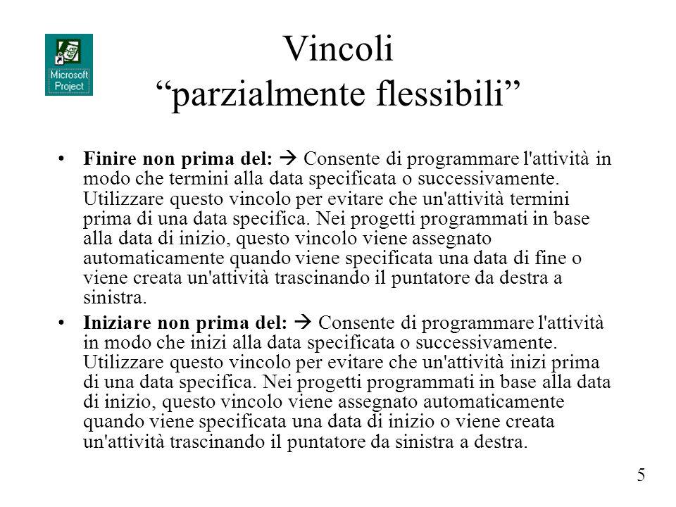 5 Vincoli parzialmente flessibili Finire non prima del:  Consente di programmare l attività in modo che termini alla data specificata o successivamente.