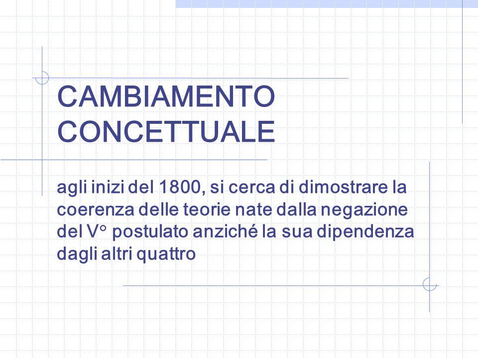 CAMBIAMENTO CONCETTUALE agli inizi del 1800, si cerca di dimostrare la coerenza delle teorie nate dalla negazione del V° postulato anziché la sua dipe